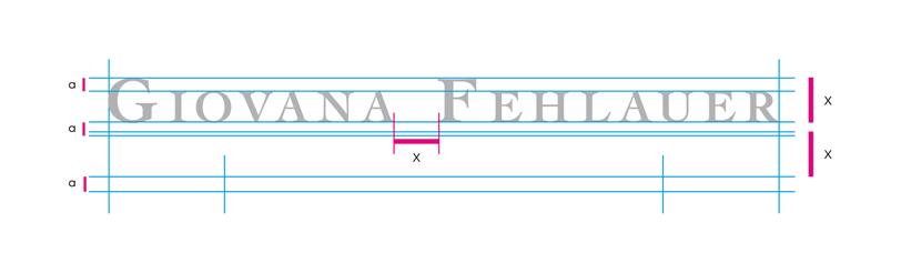 Grids e Diagramação da Tipografia